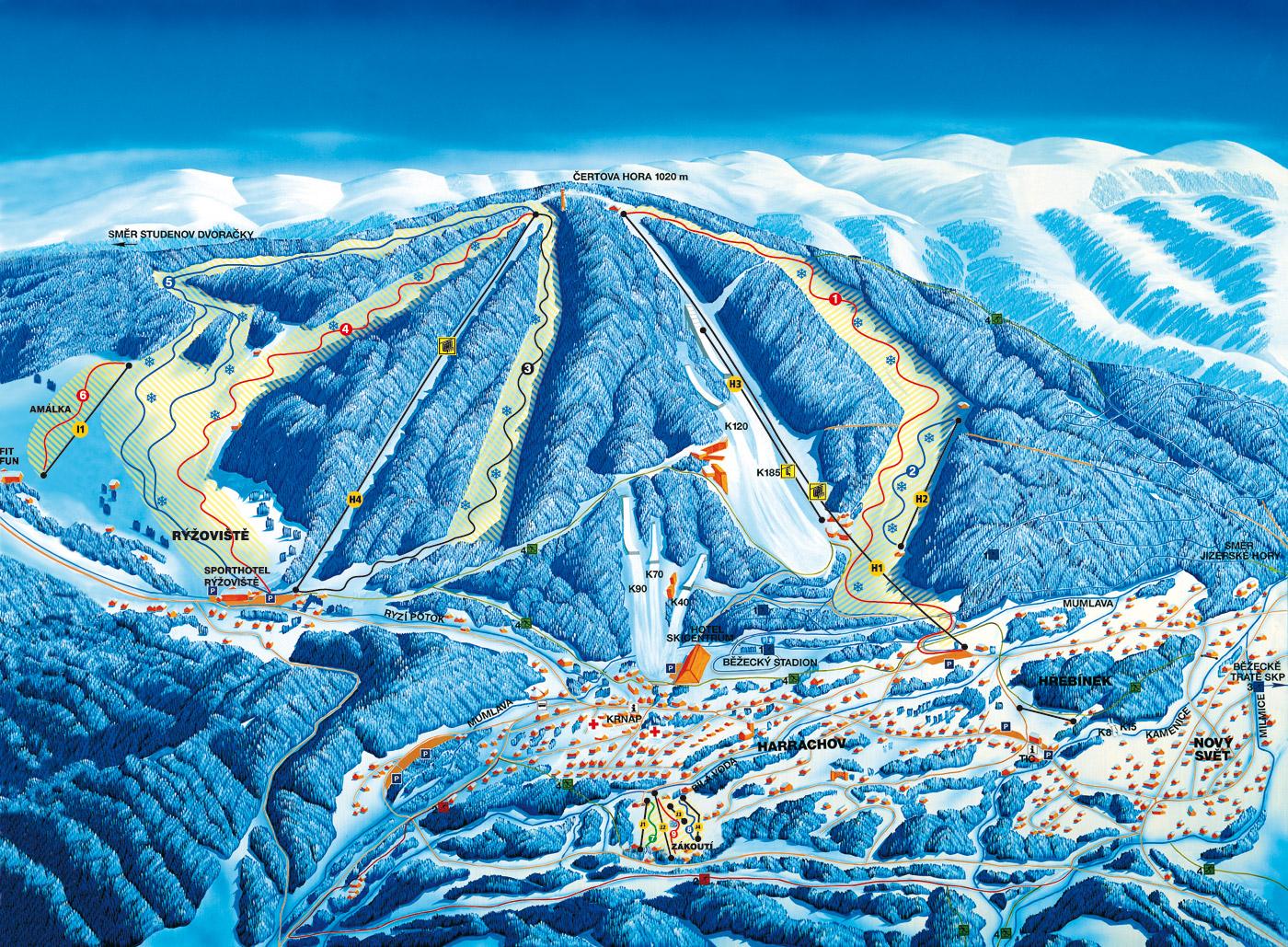Harrachov - ski areál
